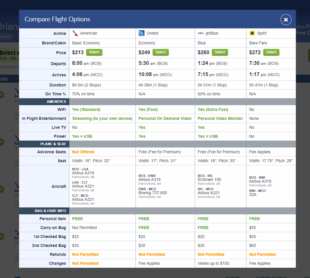 Great tool to use to compare flights between duration, arrival & departure times, baggage fees, carry-on options